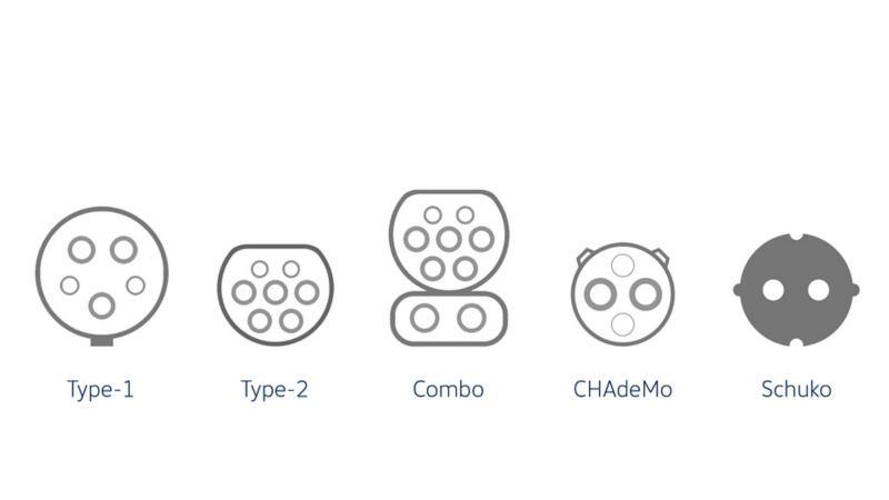 Diferentes tipos de fichas para automóveis elétricos