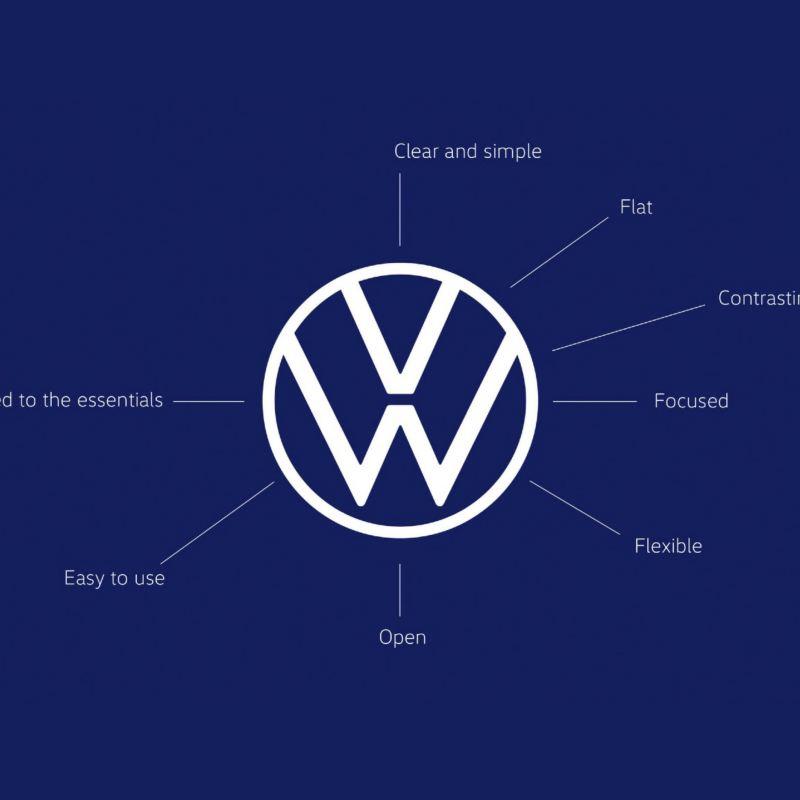 """폭스바겐코리아, 새로운 브랜드 디자인 국내 첫 선 """"뉴 폭스바겐(New Volkswagen)""""으로 거듭난다"""