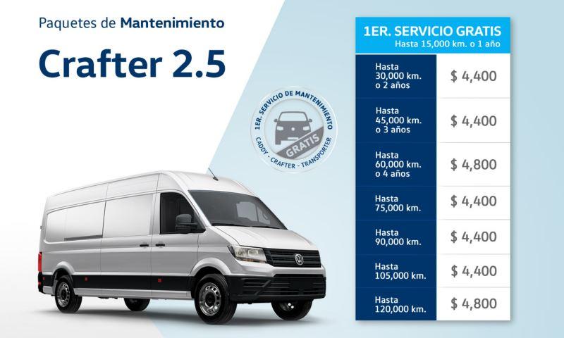 Costos de mantenimiento Volkswagen Crafter