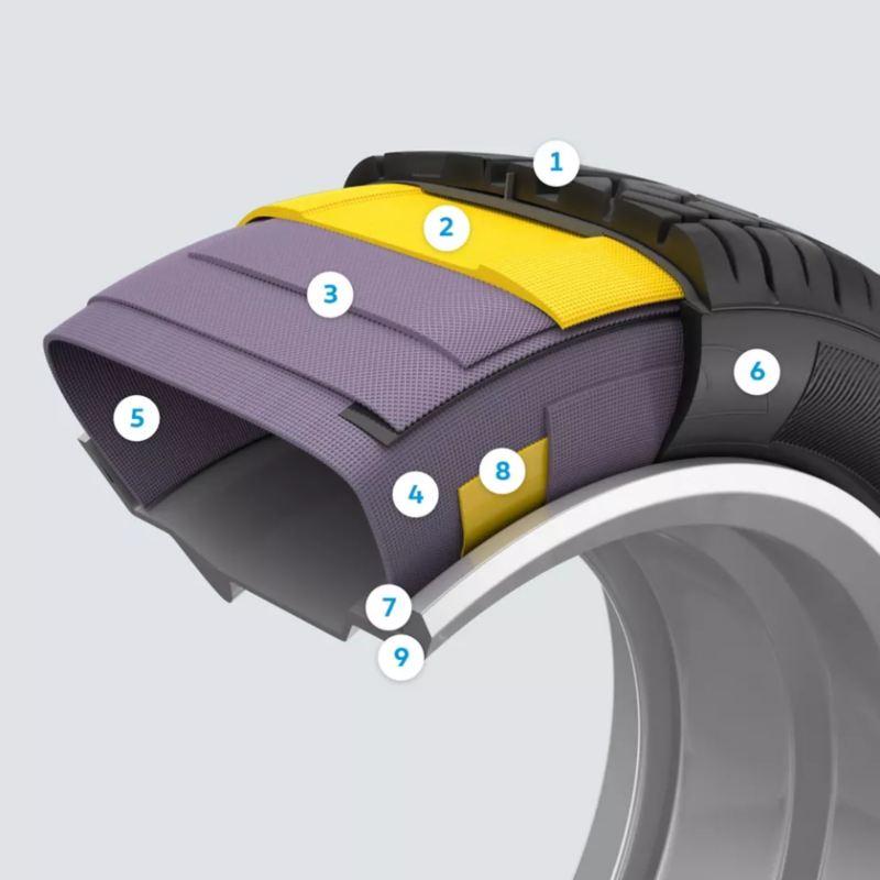 폭스바겐 휠 & 타이어 안전을 위한 다층 구조