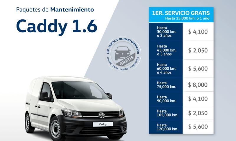 Precios de mantenimiento Volkswagen Caddy