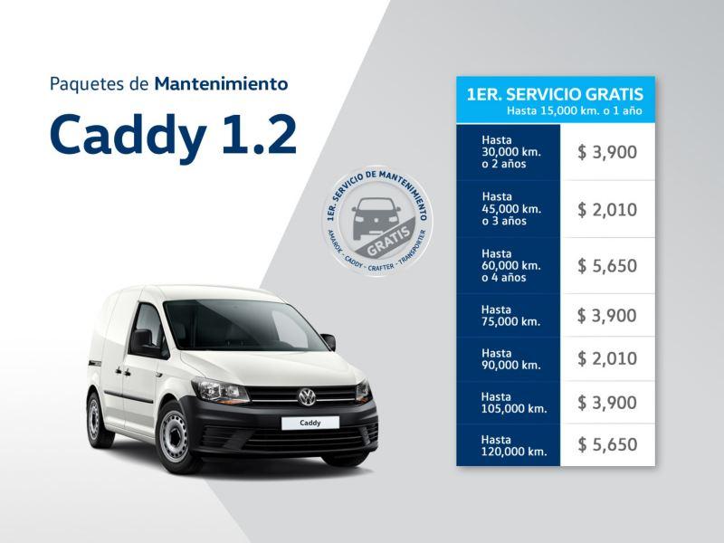 Servicio de mantenimiento Volkswagen Caddy
