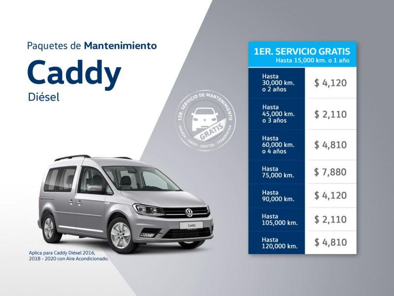 Precios mantenimiento Volkswagen Caddy