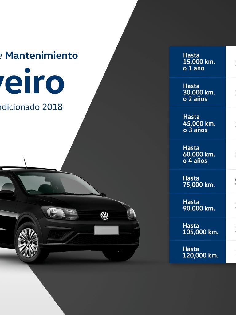 Costos mantenimiento Volkswagen Saveiro