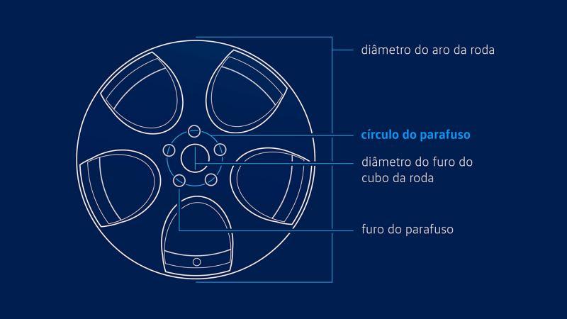 Ilustração da jante Volkswagen
