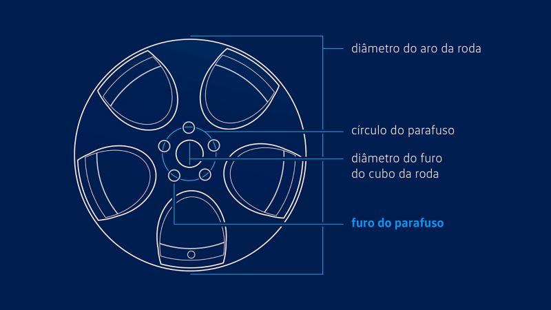 Illustration dos parafusos das jantes Volkswagen