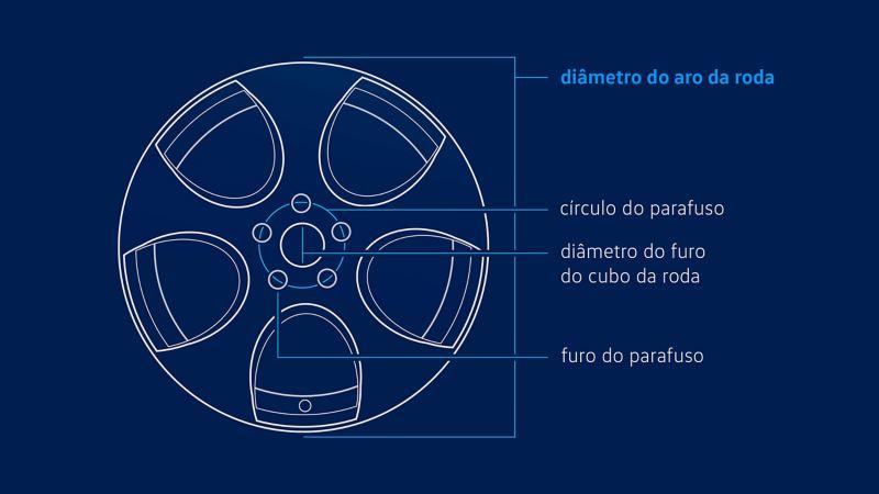 Ilustração do diâmetro da jante Volkswagen
