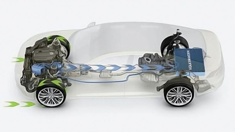ブレーキエネルギー回生システムについて