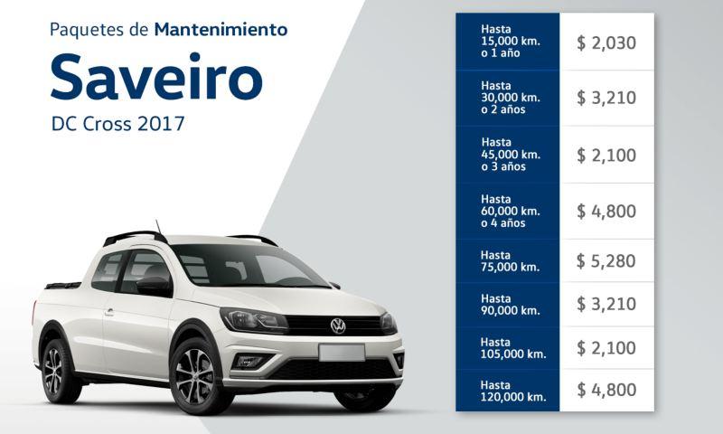 Servicio de mantenimiento Volkswagen Saveiro