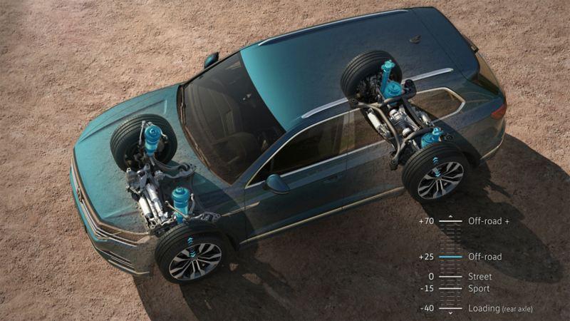 Schematyczne przedstawienie zawieszenia pneumatycznego z regulacją poziomu w Volkswagenie