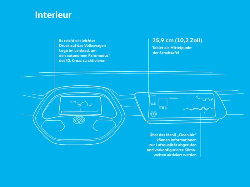 Die Features im Interieur des I.D. Crozz