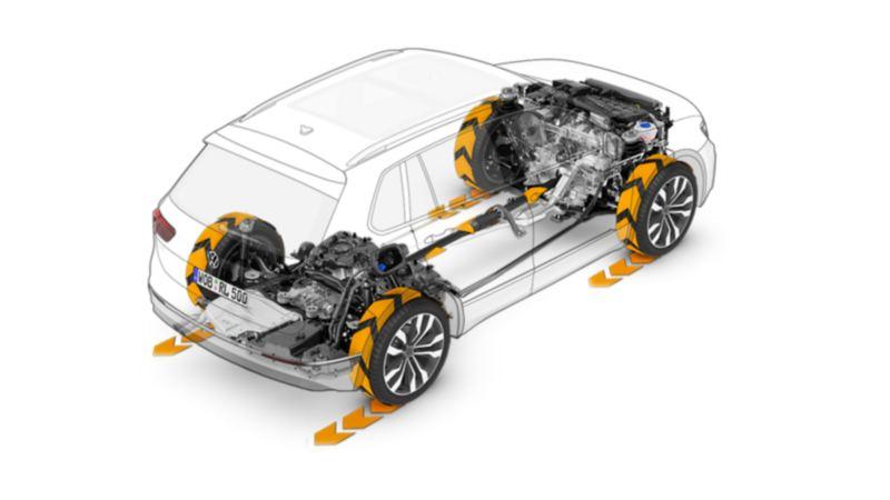 Volkswagen Haldex Kavrama