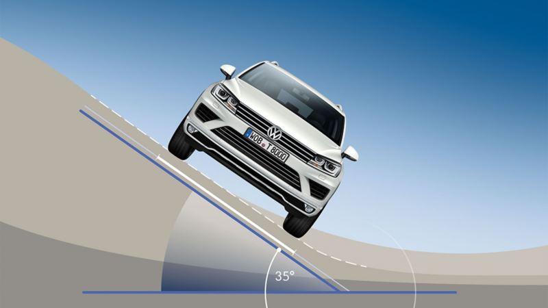 Volkswagen Yanal Eğimde Seyretme Açısı