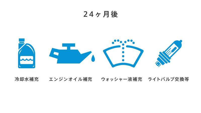 延長サービスプラスによるメンテナンス例(2年間)