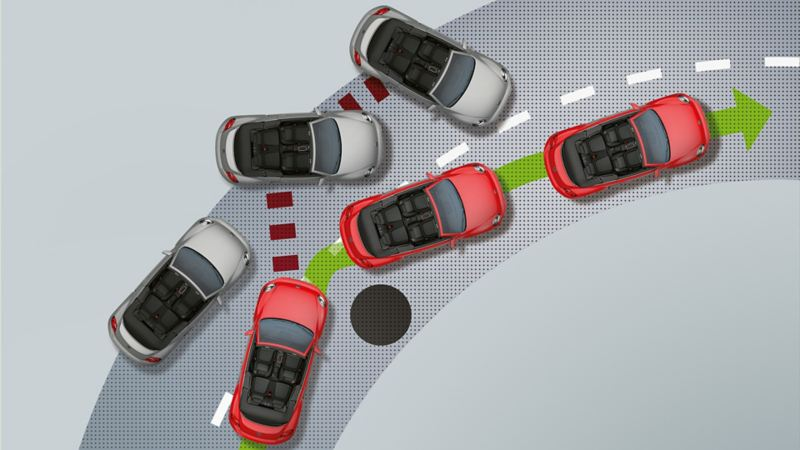 Schematische Darstellung des elektronischen Stabilisierungsprogramm mit Volkswagen Fahrzeugen