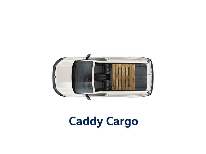 Caddy Cargo Technische gegevens
