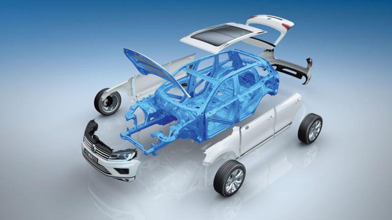 Rappresentazione schematica della cellula abitacolo su una Volkswagen