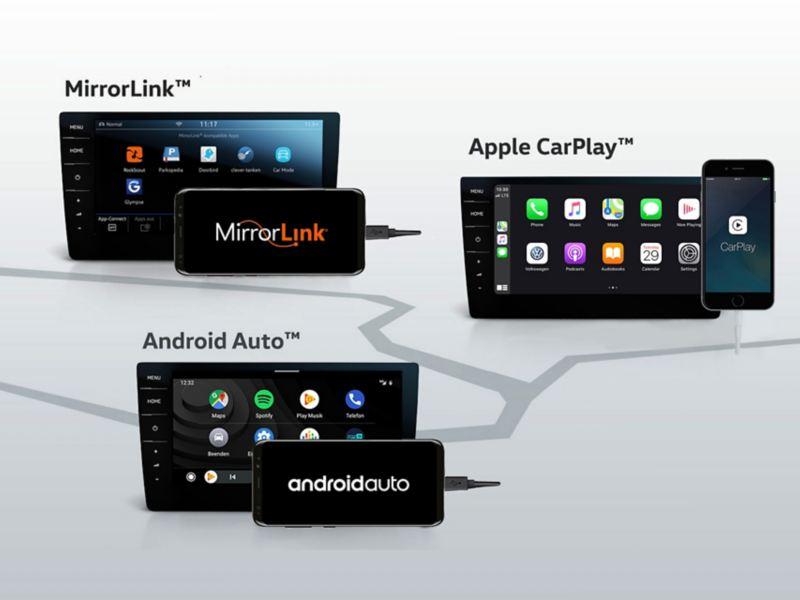Drei Navis und Smartphones mit Apple Car Play, Android Auto und Mirror Link