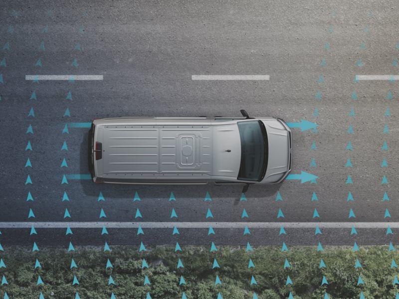 側風穩定輔助系統將配合ESP電子行車穩定系統,當偵測到車身突然受陣風影響而偏移時,剎車系統會介入,將車輛導回原駕駛路線。