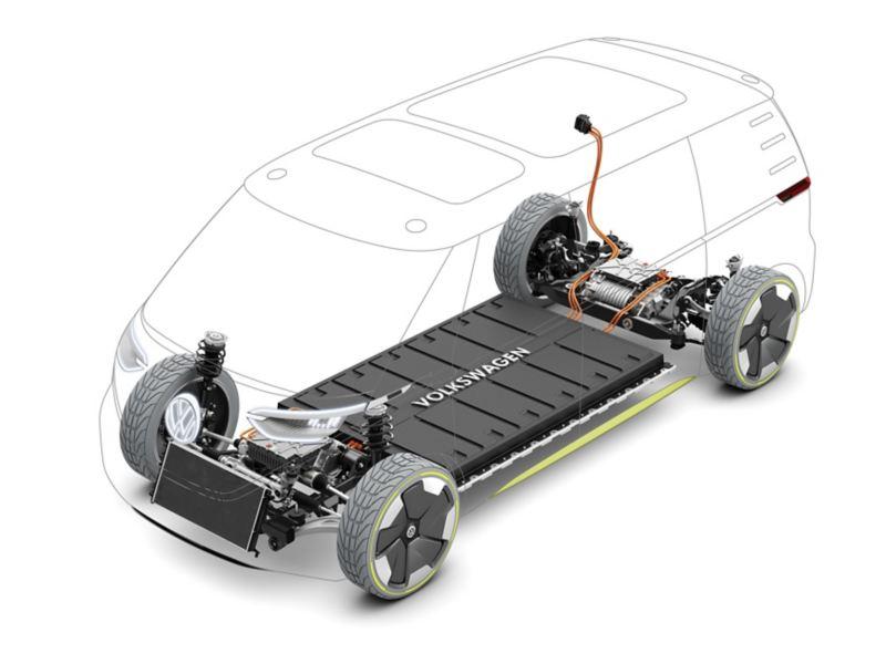 Volkswagens MEB plattform ID. Buzz elbil