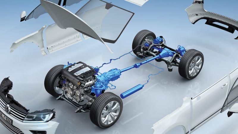 Rappresentazione schematica del differenziale Torsen come parte integrante della trazione integrale 4Motion di Volkswagen Touareg