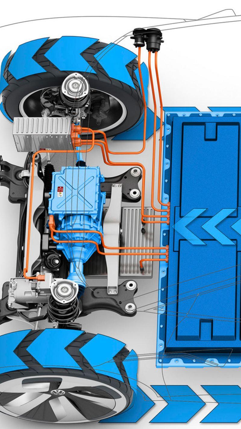Abbildung des Modularen E-Antriebs-Baukastens MEB