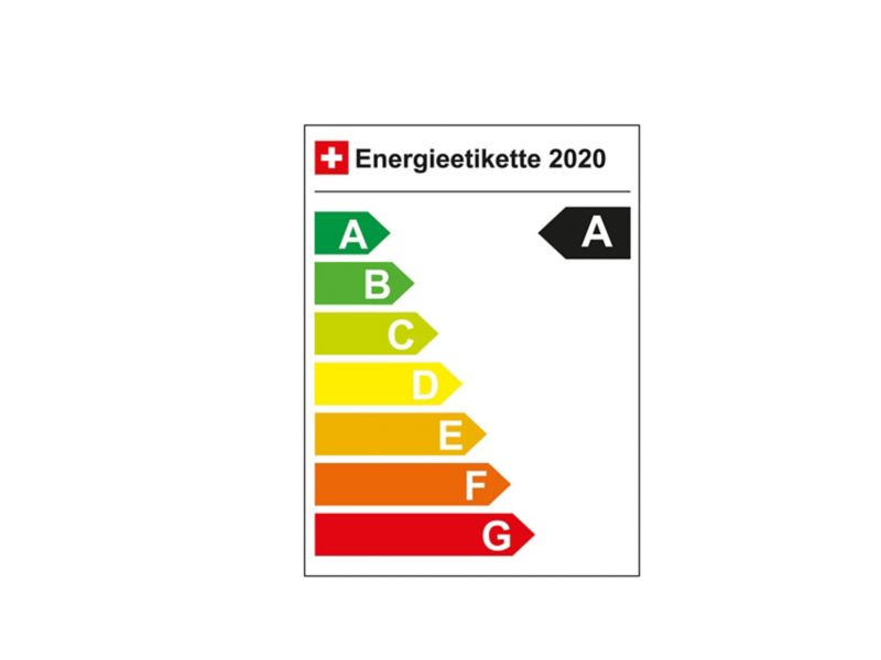 EnEV Kategorie
