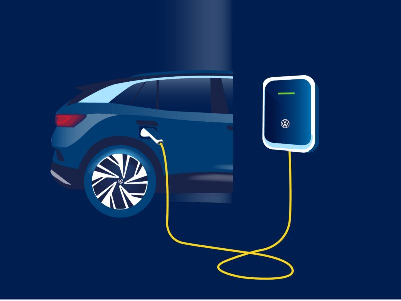 A picture of an electric vehicle being charged