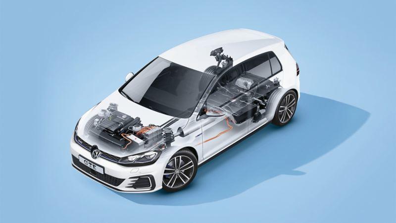 Schematyczna prezentacja napędu hybrydowego w VW Golf