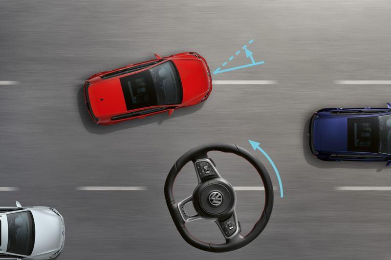 VW Golf GTD, Funktion der Progressivlenkung