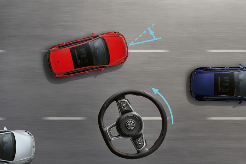 """Golf GTI """"Performance"""", grafica dello sterzo progressivo"""