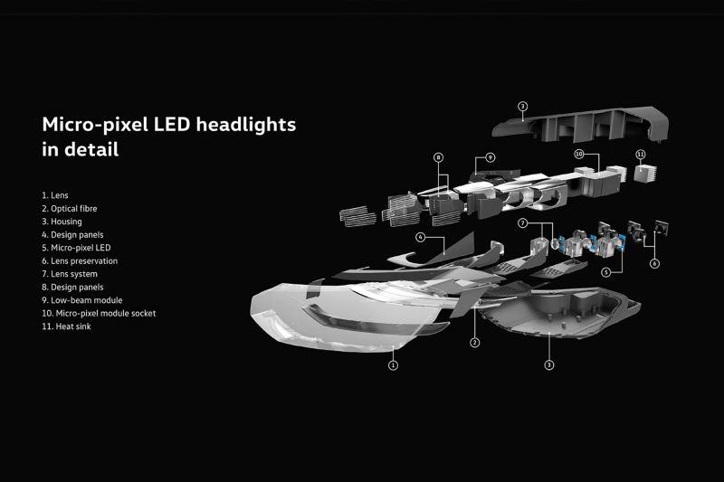 Micropixel LED headlamps in detail