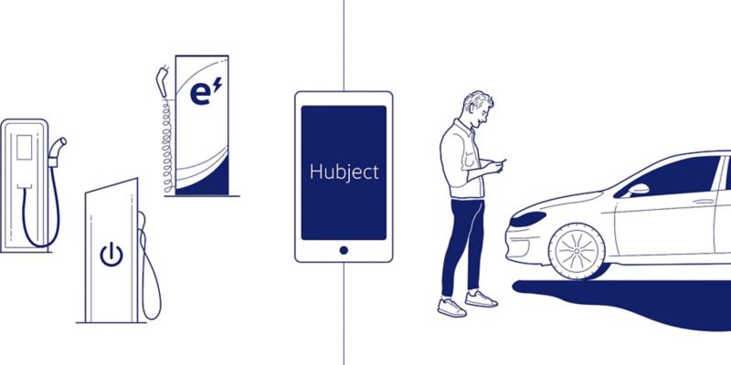 Hubject App and cooperation partner