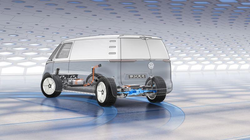 vw Volkswagen id buzz cargo elektrisk varebil elbil elvarebil el varebil MEB-plattform drivlinje