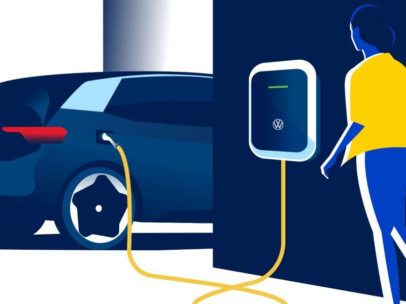 DEFA hjemmeladeboks til elbil fra Volkswagen VW