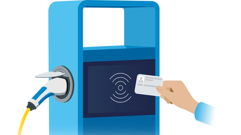 Illustration of a payment process at a charging station