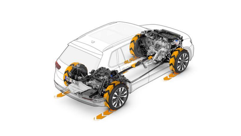 Un VW Tiguan transparent, dévoilant la chaîne de traction et les quatre roues.