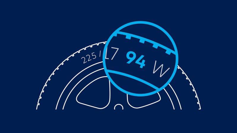 Illustration du marquage d'un pneumatique : indice de charge