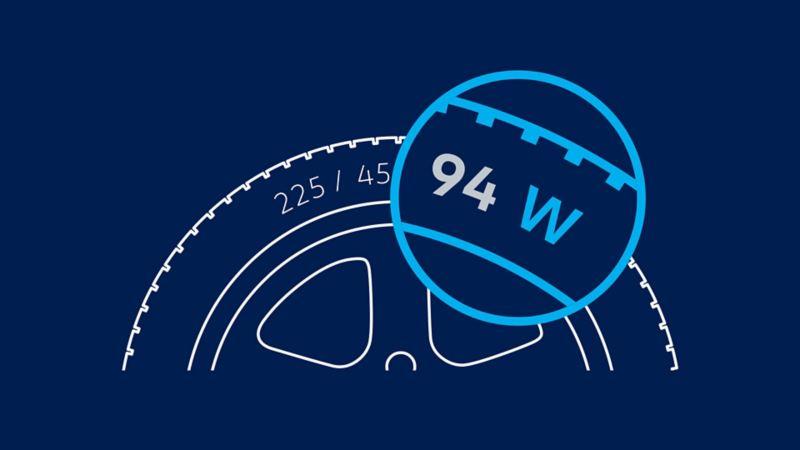 Illustration du marquage d'un pneumatique: indice de vitesse