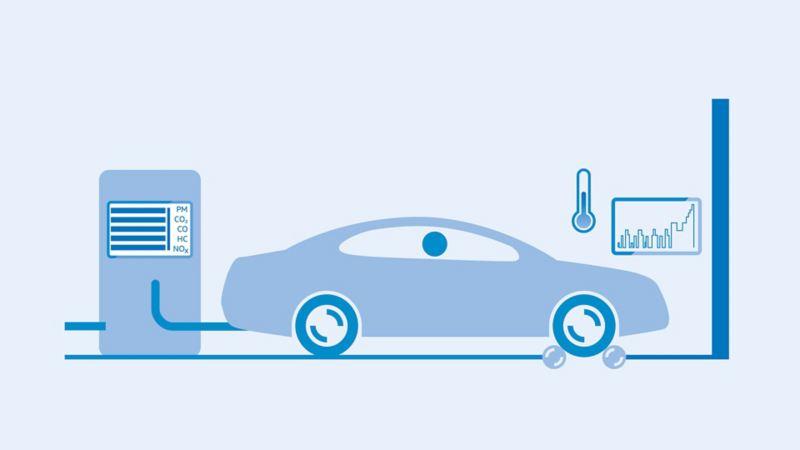Illustrazione di un'auto sul banco di prova del NEDC