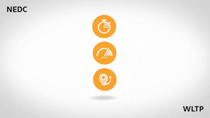 Icone di tempo, velocità e tragitto per indicare i punti di confronto fra gli standard NEDC e WLTP