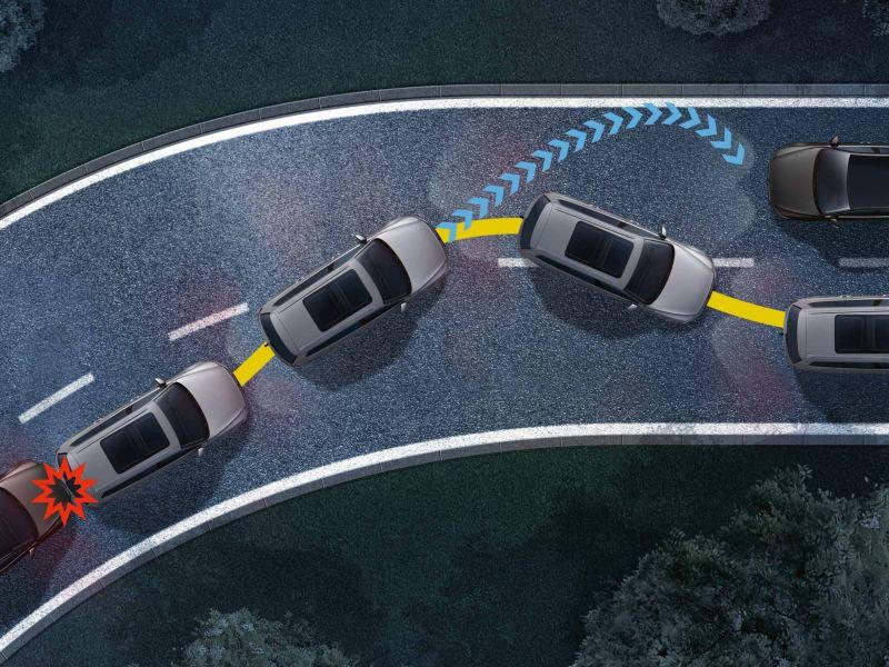 Sistema Anti Collisione Multipla Volkswagen