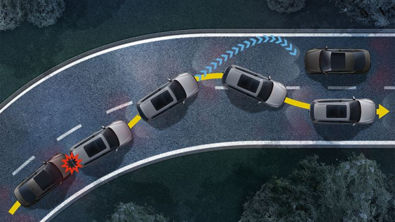 Schematic diagram of the Automatic Post-Collision Braking System function