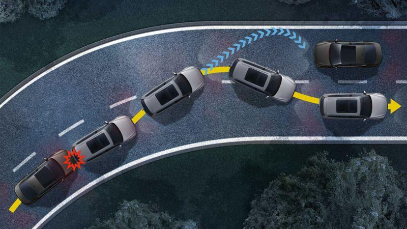 Rappresentazione schematica del funzionamento della frenata anti collisione multipla