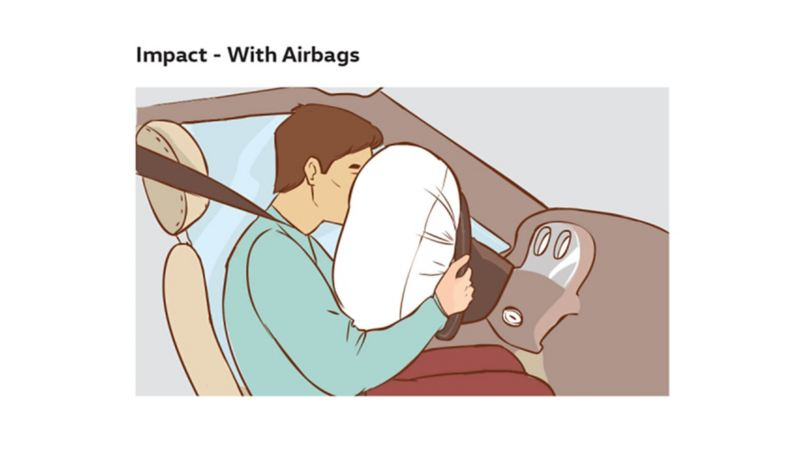Passive Safety Airbags 2