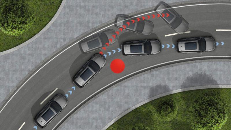 Rappresentazione schematica del programma di controllo elettronico della stabilizzazione con vetture Volkswagen