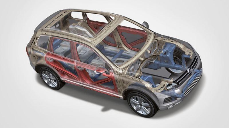 Rappresentazione schematica della protezione laterale antiurto su una Volkswagen