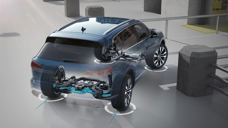 Rappresentazione schematica delle quattro ruote sterzanti di una Volkswagen