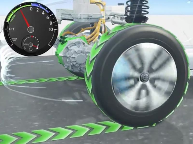 The Recuperating energy when you brake, shown with graphics