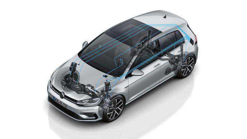 Rappresentazione schematica della regolazione adattiva dell'assetto DCC su una Volkswagen Golf